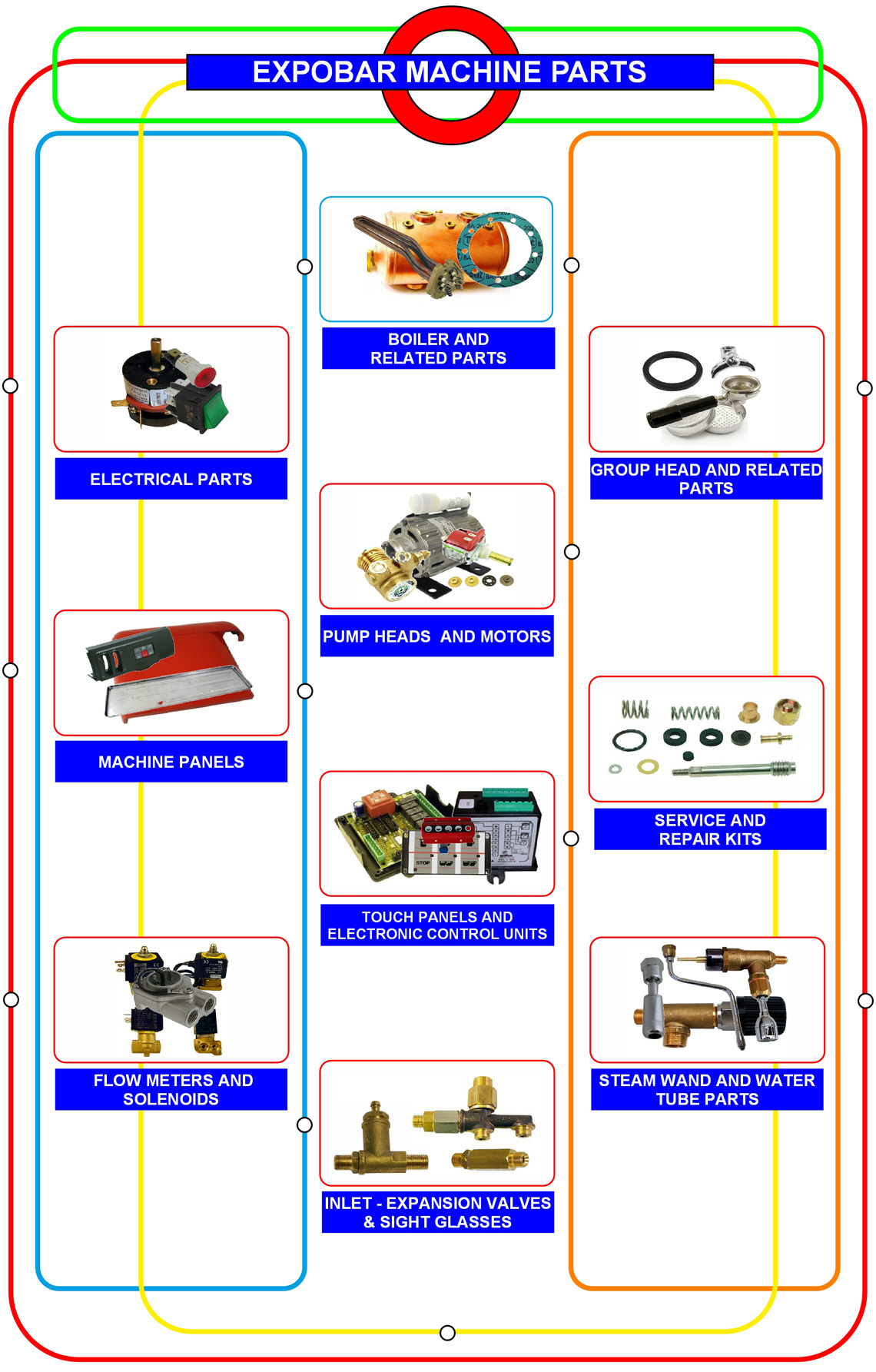 Expobar Espresso Machine Diagram Expert Wiring Diagrams Coffee Spare Parts Manual 2